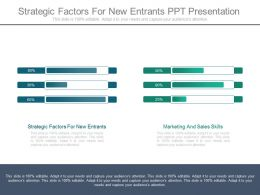 Strategic Factors For New Entrants Ppt Presentation