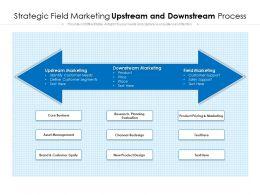 Strategic Field Marketing Upstream And Downstream Process