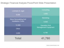 Strategic Financial Analysis Powerpoint Slide Presentation