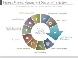 Strategic Financial Management Diagram Ppt Slide Styles