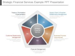 Strategic Financial Services Example Ppt Presentation