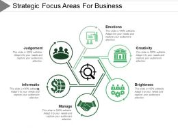 Strategic Focus Areas For Business
