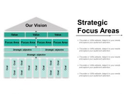 Strategic Focus Areas Powerpoint Presentation