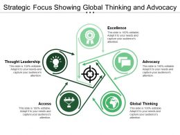 Strategic Focus Showing Global Thinking And Advocacy