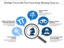 Strategic Focus With Five Focus Areas Showing Focus On People And Financial Flexibility