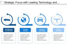 Strategic Focus With Leading Technology And Growing Globally