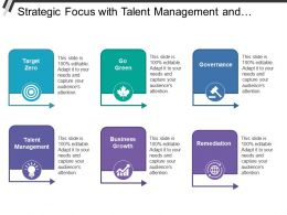 Strategic Focus With Talent Management And Business Growth
