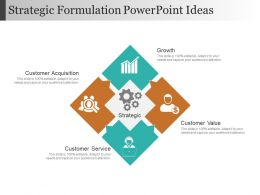 Strategic Formulation Powerpoint Ideas