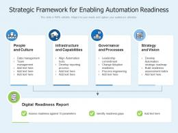 Strategic Framework For Enabling Automation Readiness