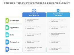 Strategic Framework For Enhancing Blockchain Security