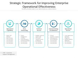 Strategic Framework For Improving Enterprise Operational Effectiveness