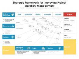 Strategic Framework For Improving Project Workflow Management