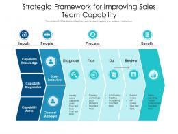 Strategic Framework For Improving Sales Team Capability