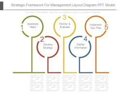 Strategic Framework For Management Layout Diagram Ppt Model