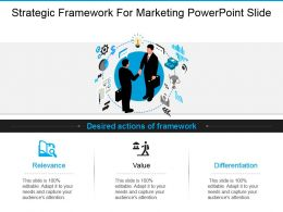Strategic Framework For Marketing Powerpoint Slide