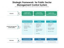 Strategic Framework For Public Sector Management Control System