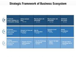 Strategic Framework Of Business Ecosystem