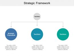 Strategic Framework Ppt Powerpoint Presentation Gallery Graphics Template Cpb