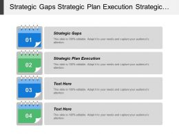 Strategic Gaps Strategic Plan Execution Strategic Objectives Strategic Alignment
