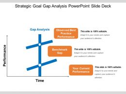Strategic Goal Gap Analysis Powerpoint Slide Deck