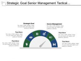 Strategic Goal Senior Management Tactical Goals Middle Management