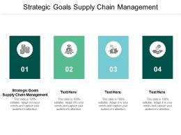Strategic Goals Supply Chain Management Ppt Powerpoint Presentation Summary Design Inspiration Cpb