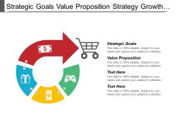 Strategic Goals Value Proposition Strategy Growth Organic Investment