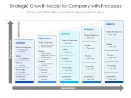 Strategic Growth Model For Company With Processes