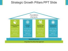 Strategic Growth Pillars Ppt Slide