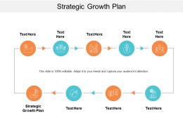 Strategic Growth Plan Ppt Powerpoint Presentation Ideas Slides Cpb