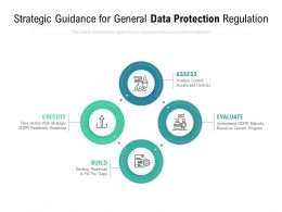 Strategic Guidance For General Data Protection Regulation