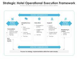 Strategic Hotel Operational Execution Framework