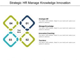 Strategic Hr Manage Knowledge Innovation Coaching Communications Business Cpb