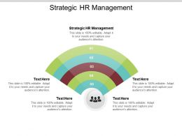 Strategic HR Management Ppt Powerpoint Presentation Infographic Template Aids Cpb