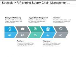 Strategic Hr Planning Supply Chain Management Training Development Cpb