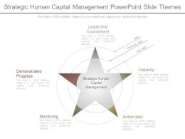 strategic_human_capital_management_powerpoint_slide_themes_Slide01