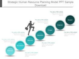Strategic Human Resource Planning Model Ppt Sample Download