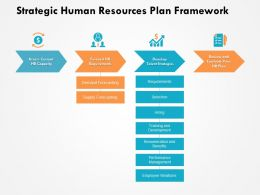 Strategic Human Resources Plan Framework Demand Forecasting Supply Forecasting Ppt Powerpoint Presentation Icon