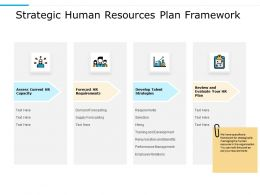 Strategic Human Resources Plan Framework Forecast Hr Requirements Ppt Powerpoint Presentation Infographic