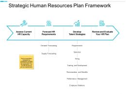 Strategic Human Resources Plan Framework Talent Strategies Demand Forecasting Ppt Powerpoint Presentation Files