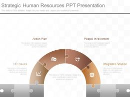 Strategic Human Resources Ppt Presentation