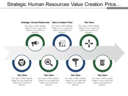 Strategic Human Resources Value Creation Price Measurement System