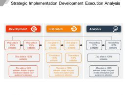 Strategic Implementation Development Execution Analysis Powerpoint Ideas