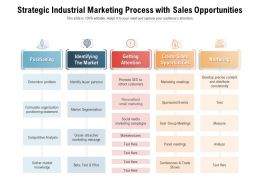 Strategic Industrial Marketing Process With Sales Opportunities