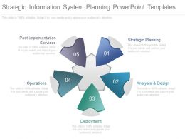 Strategic Information System Planning Powerpoint Templates