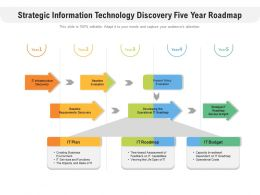 Strategic Information Technology Discovery Five Year Roadmap