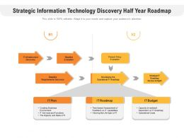 Strategic Information Technology Discovery Half Year Roadmap