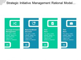Strategic Initiative Management Rational Model Decision Management Planning Process Cpb