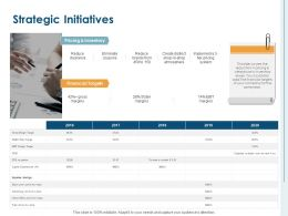 Strategic Initiatives Financial Targets Ppt Powerpoint Presentation Infographic