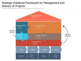 Strategic Initiatives Framework For Management And Delivery Of Projects